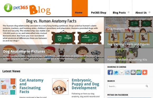 Pet 365 Blog