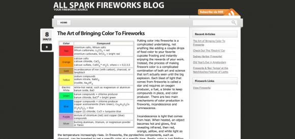 AllSpark Fireworks